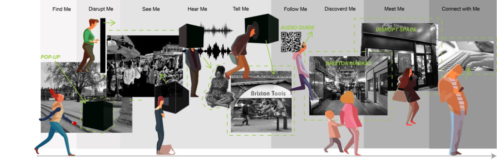 a storyboard of images and figures showing the experience of visitors to the disrupt space black box