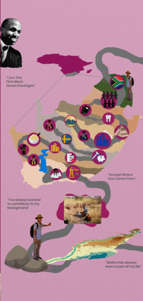 image of the webpage layout for Numberfit Role Model Menzi's featuring a portrait photograph, and a  map with symbols representing places and significant moments in his life on a pink background.
